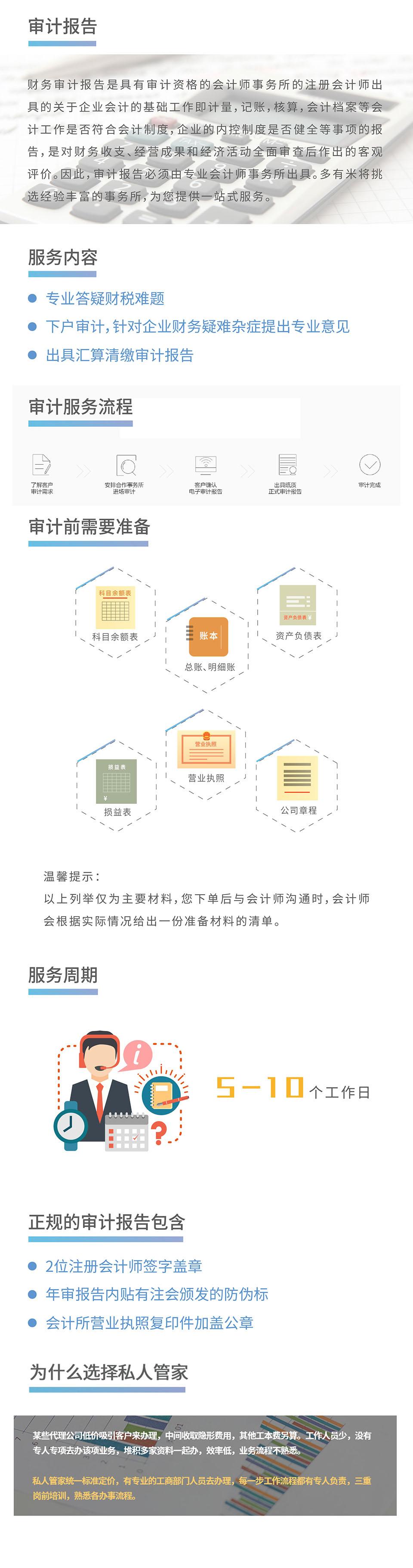 深圳审计报告